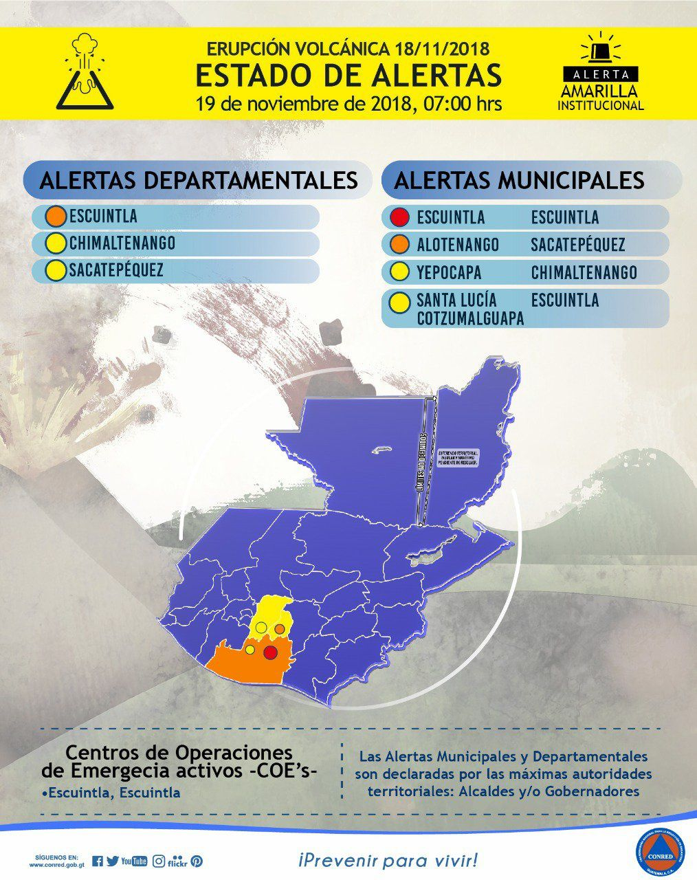 Fuego - Reported alert status on 19.11.2018 / 7h00 - Doc.Conred
