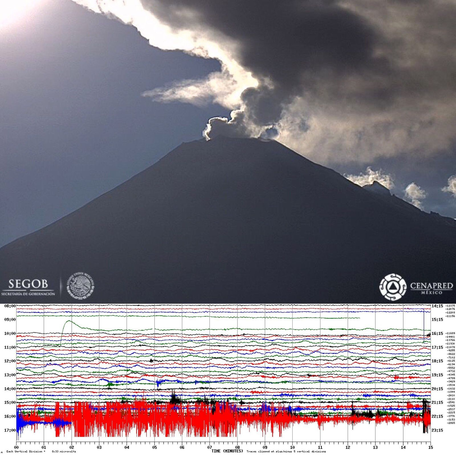 Popocatépetl - increase in seismic activity accompanied by emissions of gas, steam and ashes - Cenapred photo 20.11.2018