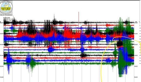 Fuego - strong explosions early in the day on 24.11.2018 - Insivumeh seismogram
