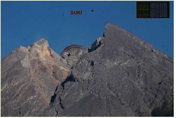 Merapi - top and dome 22.11.2018 - Doc BPPPTKG