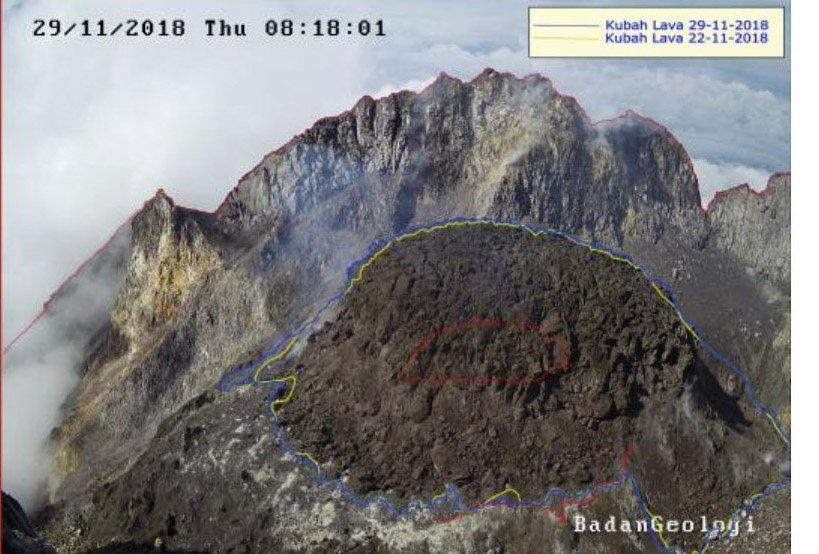 Merapi - le dôme le 29.11.2018 / 8h18 - photo PVMBG