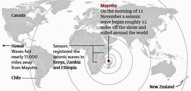Mayotte - earthquake of 11.11.2018 - Doc. Infogram