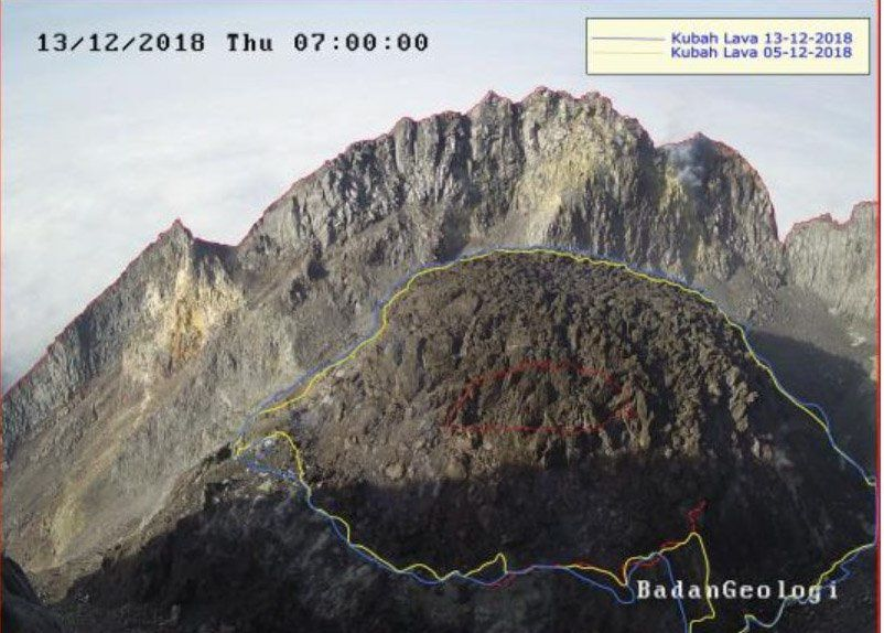 Merapi dome - Situation on 13.12.2018 / 7am - Doc. BPPTKG