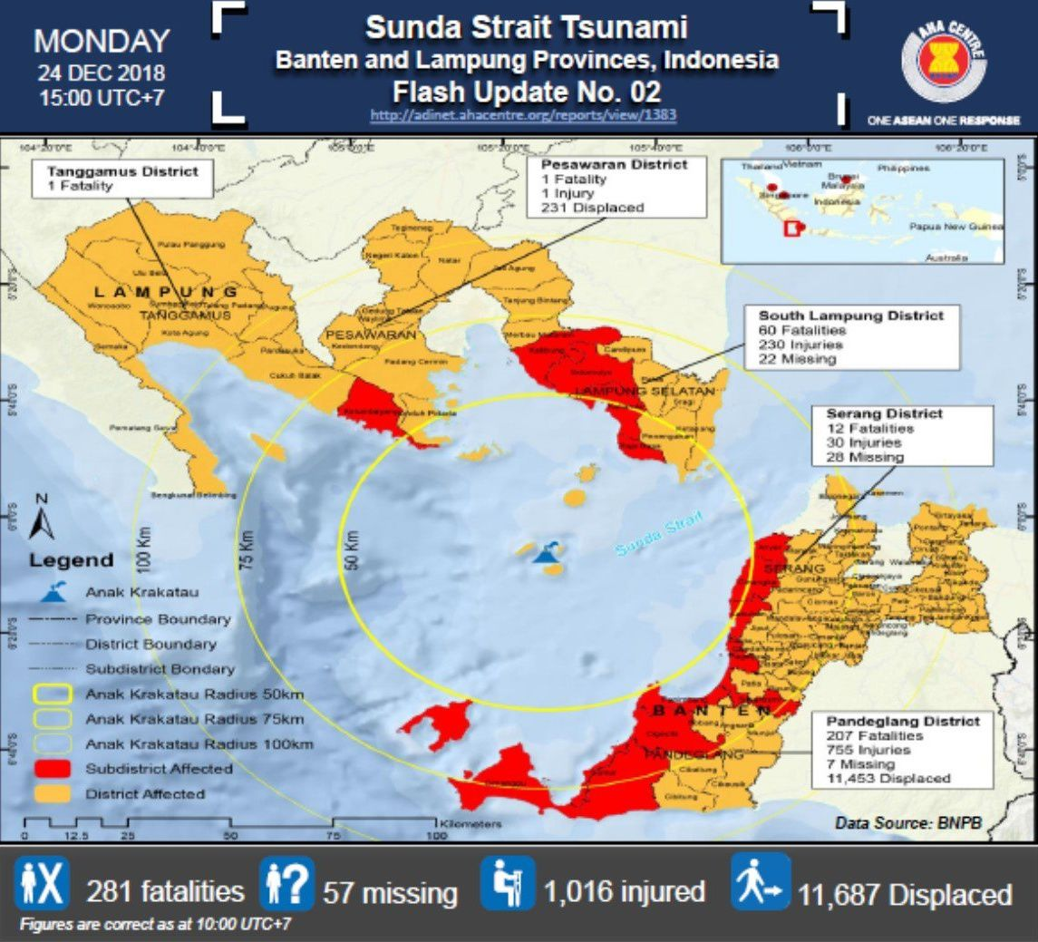 Sunda Strait's Tsunami - Official Flash # 2
