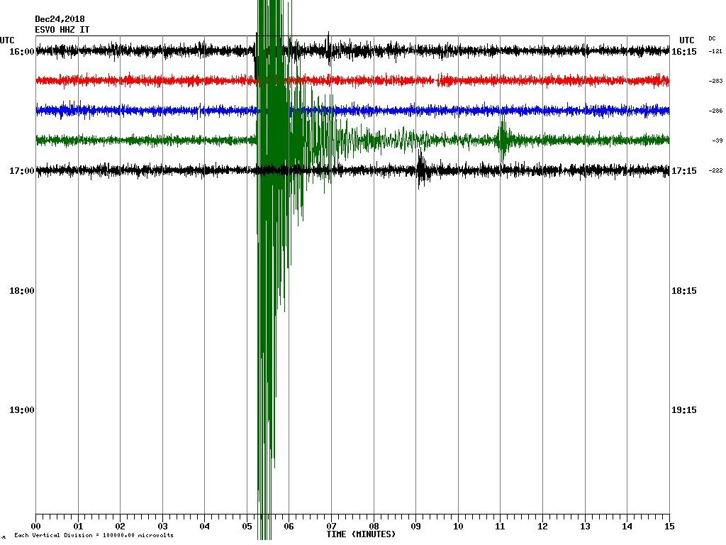 Etna - earthquake of 24.12.2018 / 17:50 on the seismogram INGV ESVO_HHZ_IT.0004
