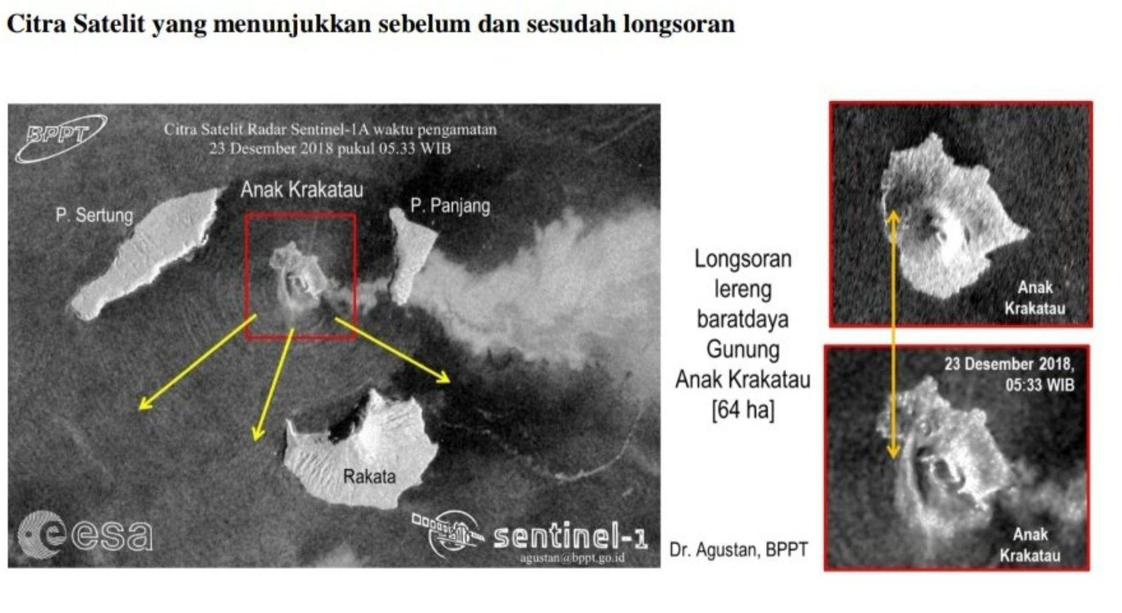 Anak Krakatau - Analysis of radar images and ash trajectories on 24.12.2018 - sources: BPPT and NOAA HYSPLIT model