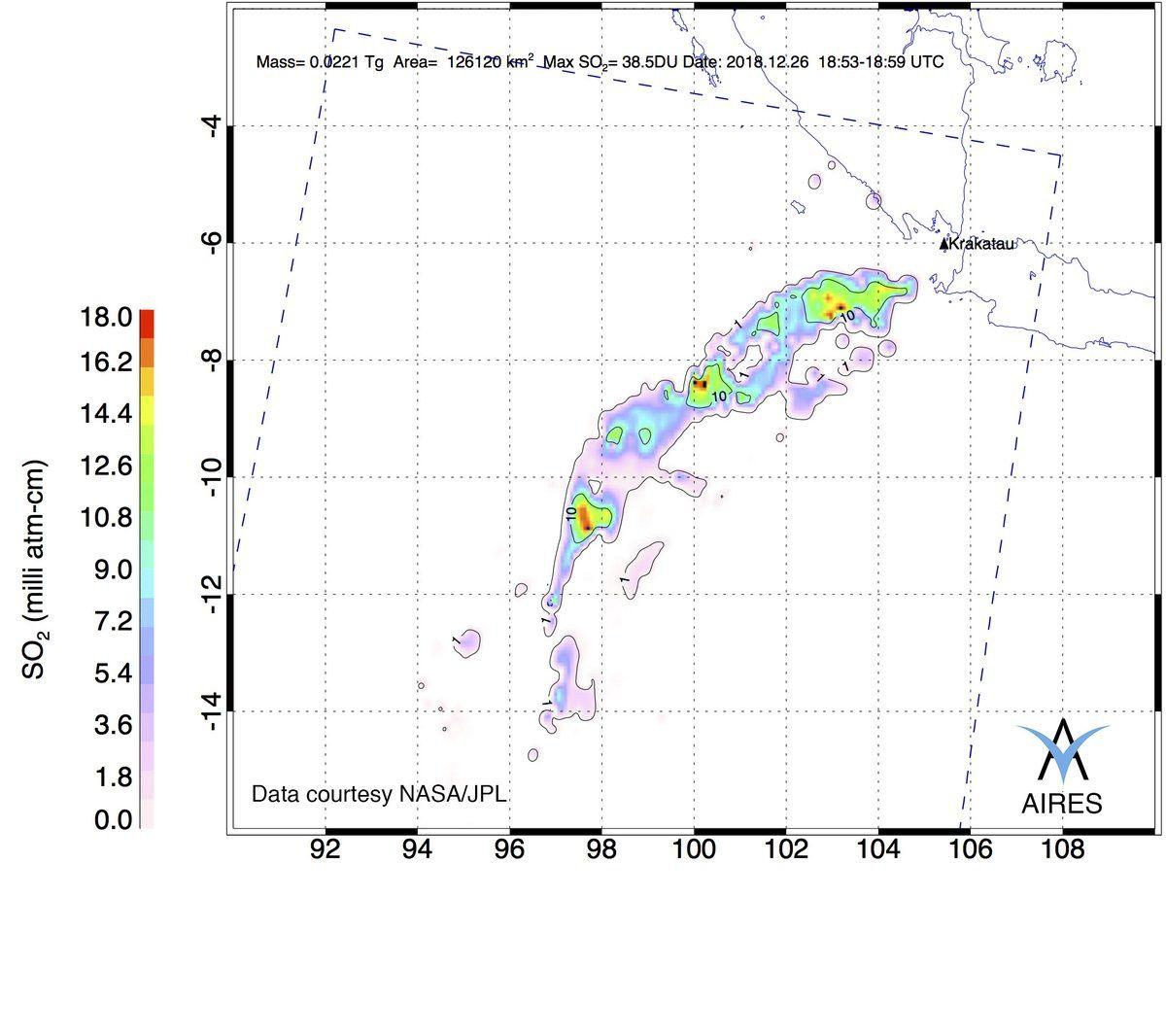 Anak Krakatau - Flux de dioxyde de soufre le 27.12.2018 à 6h locale (26.12 / 19h UT) – Doc AIRES – Masse totale de SO2 estimée à 0,022 Tg par S.Carn