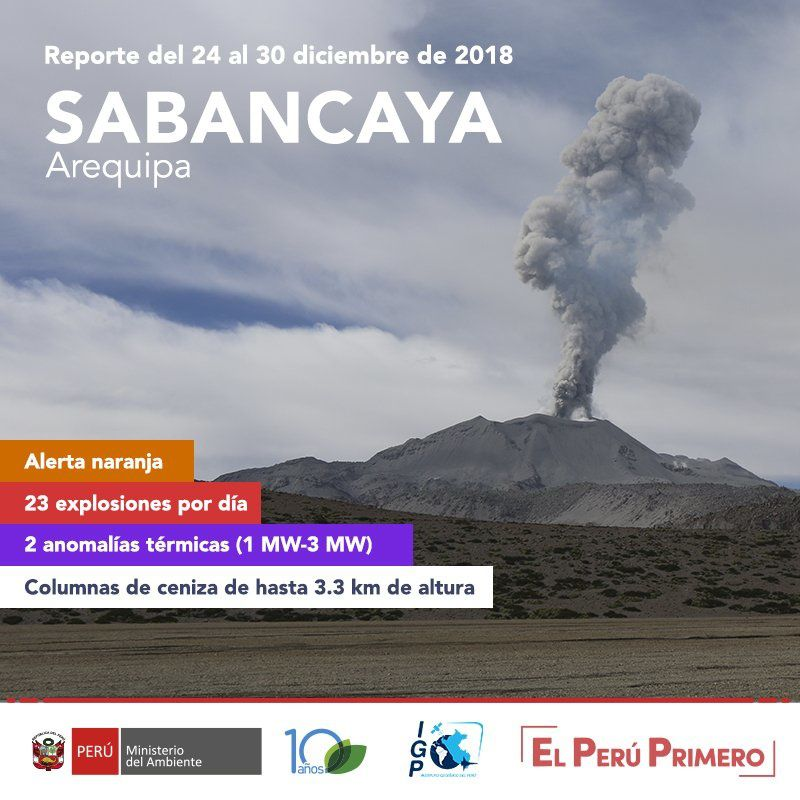 Sabancaya - activity from 24 to 30.12.2018 - Doc. I.G. Peru - OVI- Ingemmet