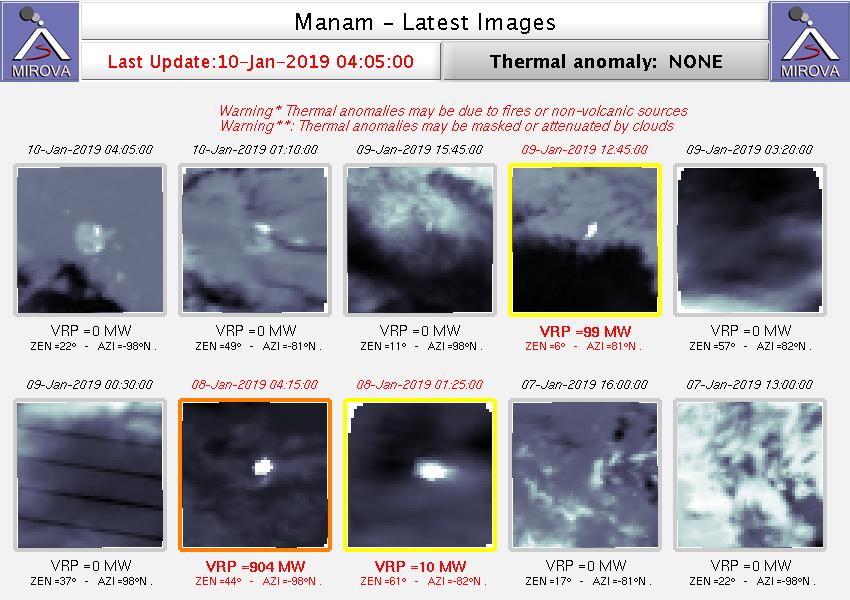 Manam - thermal anomalies of 8 and 9.01.2019 - Doc. Mirova Modis at 10.01.2019