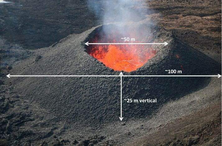 Piton de La Fournaise- the size of the eruptive cone on March 5, 2019, 8:30 local time. (© OVPF / IPGP)