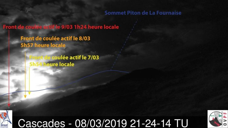 Piton de La Fournaise - Shooting of the eruptive site on March 9, 2019 at 1:24 local time (21:24 UT) from the OVPF webcam located in Piton des Cascades, with the location of the flow front over the last 48 hours. (© OVPF / IPGP)