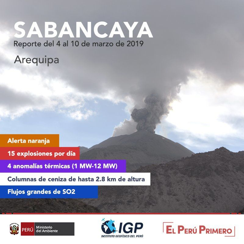 Sabancaya - activity summary from 4 to 10.03.2019 - the plumes are noted at an average of 2,800 m. - Doc. IP Peru / OVI / Ingemmet
