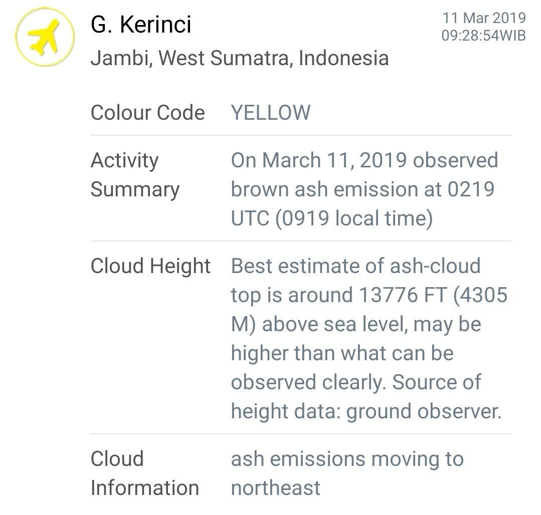 Kerinci - VONA March 11 - Magma Indonesia / via O.L.Andersen