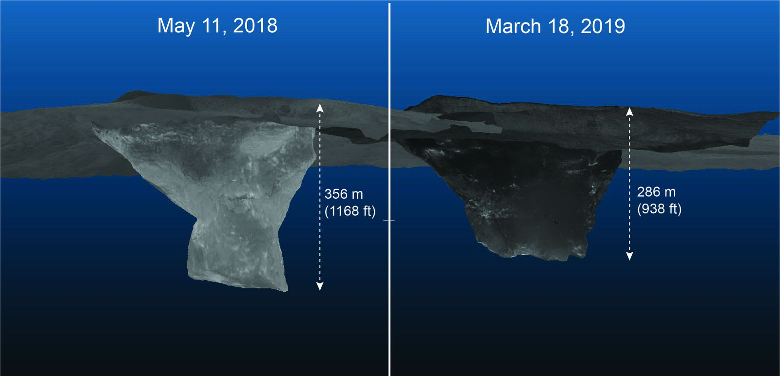 Kilauea - Pu'u'Ōō - morphological changes of the crater between 05.11.2018 and 18.03.2019 - Doc. HVO / USGS