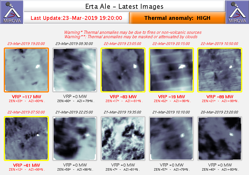 Erta Ale - thermal anomalies on 24.03.2019 - Doc. Mirova_MODIS_Latest10NTI
