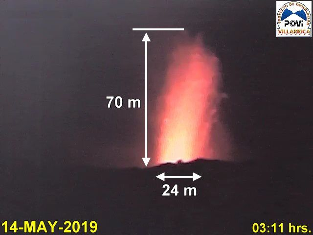 Villarica - lava fountains from 14.05.2019, respectively at 3:11 and 22:20 - photo POVI