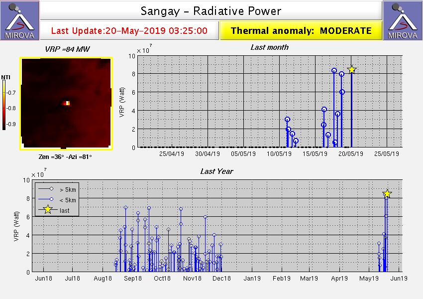 Sangay - anomalies thermiques modérées au 20.05.2019 - Doc. Mirova