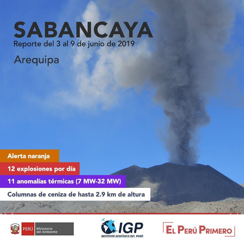 Sabancaya - summary of activity between 3 and 9 June 2019 - Doc. IG Peru, OVI, Ingemmet