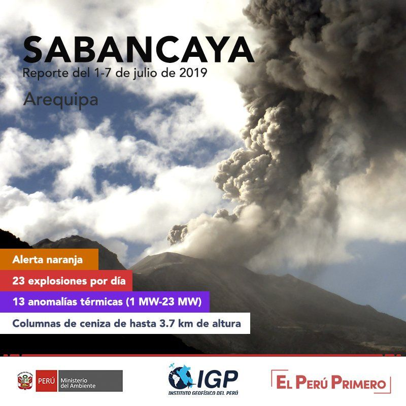 Sabancaya - tableau d'activité du 1° au 7 juillet 2019 - Doc. IG Peru / OVI / Ingemmet