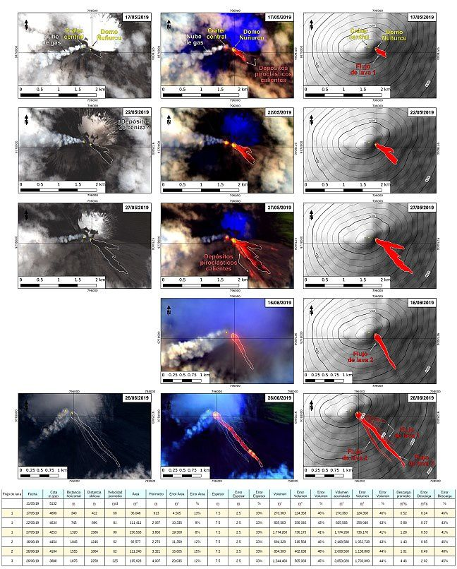 Sangay - evolution of the Ñuñurcu dome flows between May 17, 2019 and June 26, 2019 (based on Sentinel 2 band 12,11,4 images and 1: 50000 maps / 30 m digital terrain model - Benjamin Bernard / IGEPN