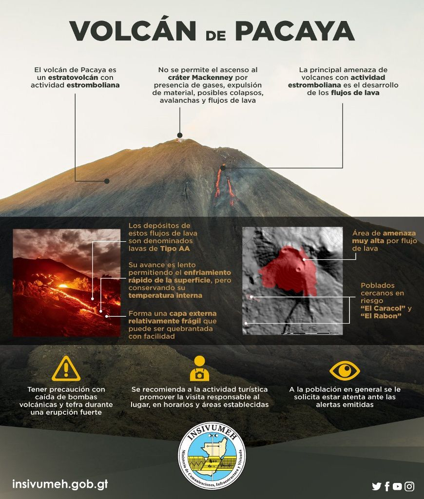 Pacaya - 2019.07 infographic of the current activity of the volcano - Insivumeh