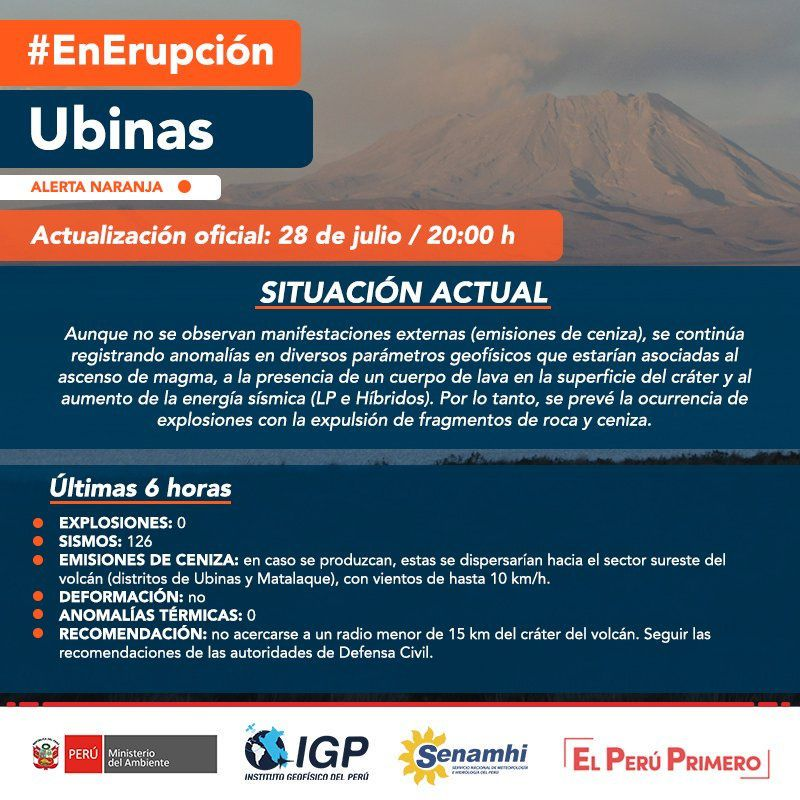 Ubinas - update of the state of the volcano on 28.07.2019 / 8 pm local - Doc. IGP / Ministerio del Ambiente / Senamhi / El Peru Primero