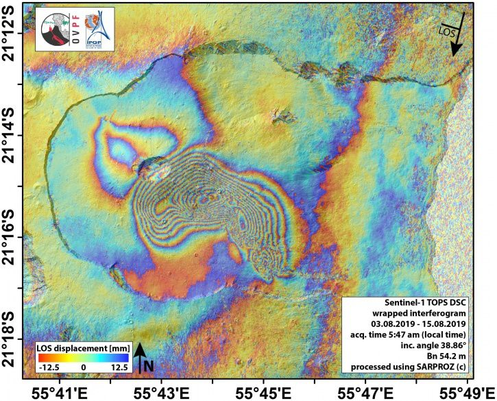 """Piton de La Fournaise - Interferogram representing the deformations at Piton de la Fournaise associated with the eruption of August 11-15, 2019 (© OVPF-IPGP). In addition to ground measurements, the OVPF also uses a satellite technique called InSAR to monitor building inflation / deflation cycles associated with deep magma movement. For this, the satellite """"illuminates"""" an area of the ground with an electromagnetic wave and collects the signal reflected from the ground. The comparison of two measurements of this type of the same surface taken at different times makes it possible to image the deformations of the surface. The above interferogram shows the deformation of the surface associated with the eruption of August 11-15, 2019. Each color cycle (from red to blue) complete of the interferogram corresponds to 27.8 mm of displacement of the surface to (positive) or opposite (negative) Sentinel-1 satellite (whose direction is represented by the arrow """"LOS"""" at the top right of the figure)."""