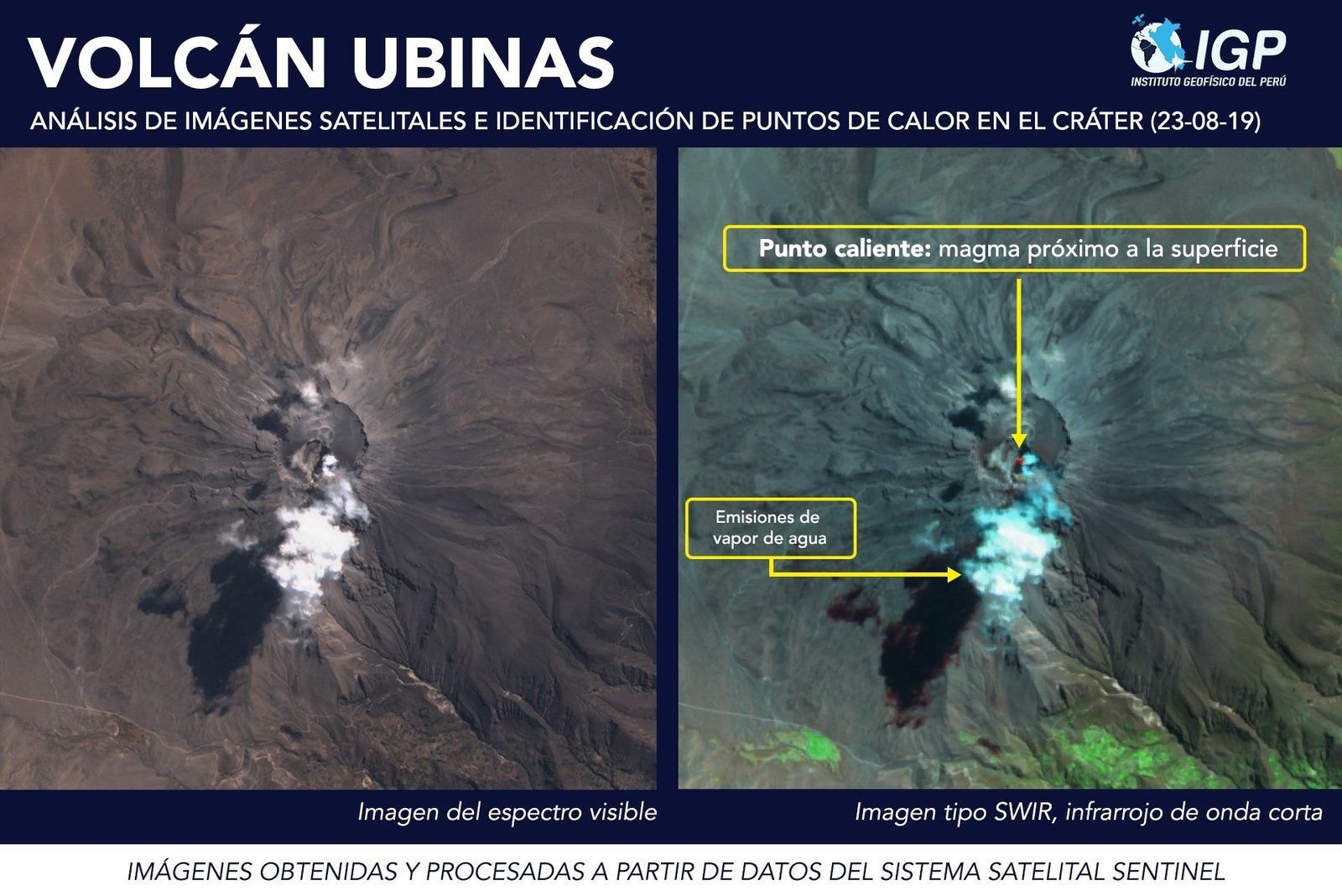 Ubinas - Sentinel-2 images in the visible and SWIR showing the hot spot in the crater and the emissions of gas and water vapor - Doc. IG Peru - one click to enlarge