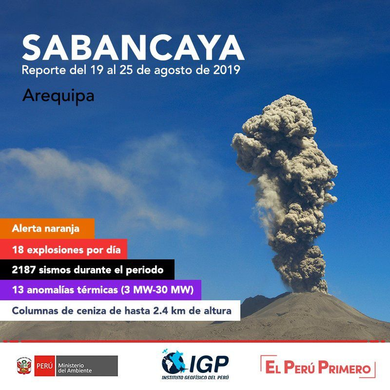 Sabancaya - summary of activity between 19 and 25.08.2019 - Doc. I.G.Peru / OVI / Ingemmet