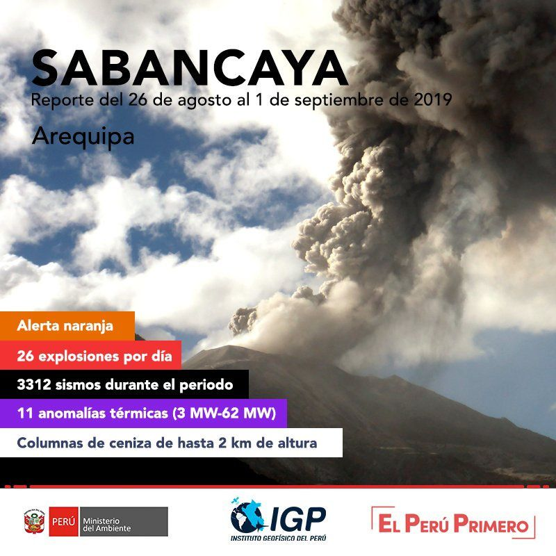 Sabancaya - summary of volcanic activity of the week from 26.08 to 01.09.2019 - Doc. IG Peru