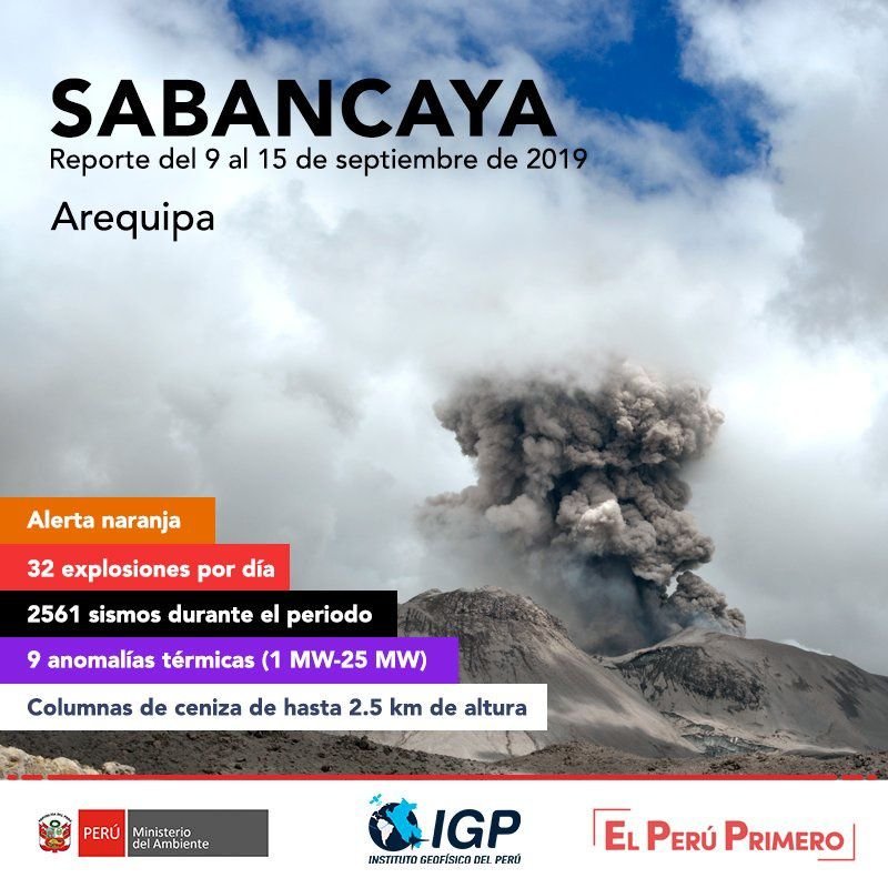 Sabancaya - summary of activity from 9 to 15.09.2019 - Doc. IG Peru