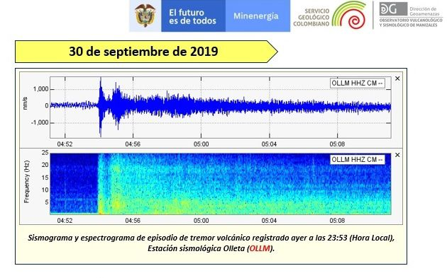 Nevado del Ruiz -  trémor volcanique 30.09.2019 / 23h53 loc. - Doc . SGC