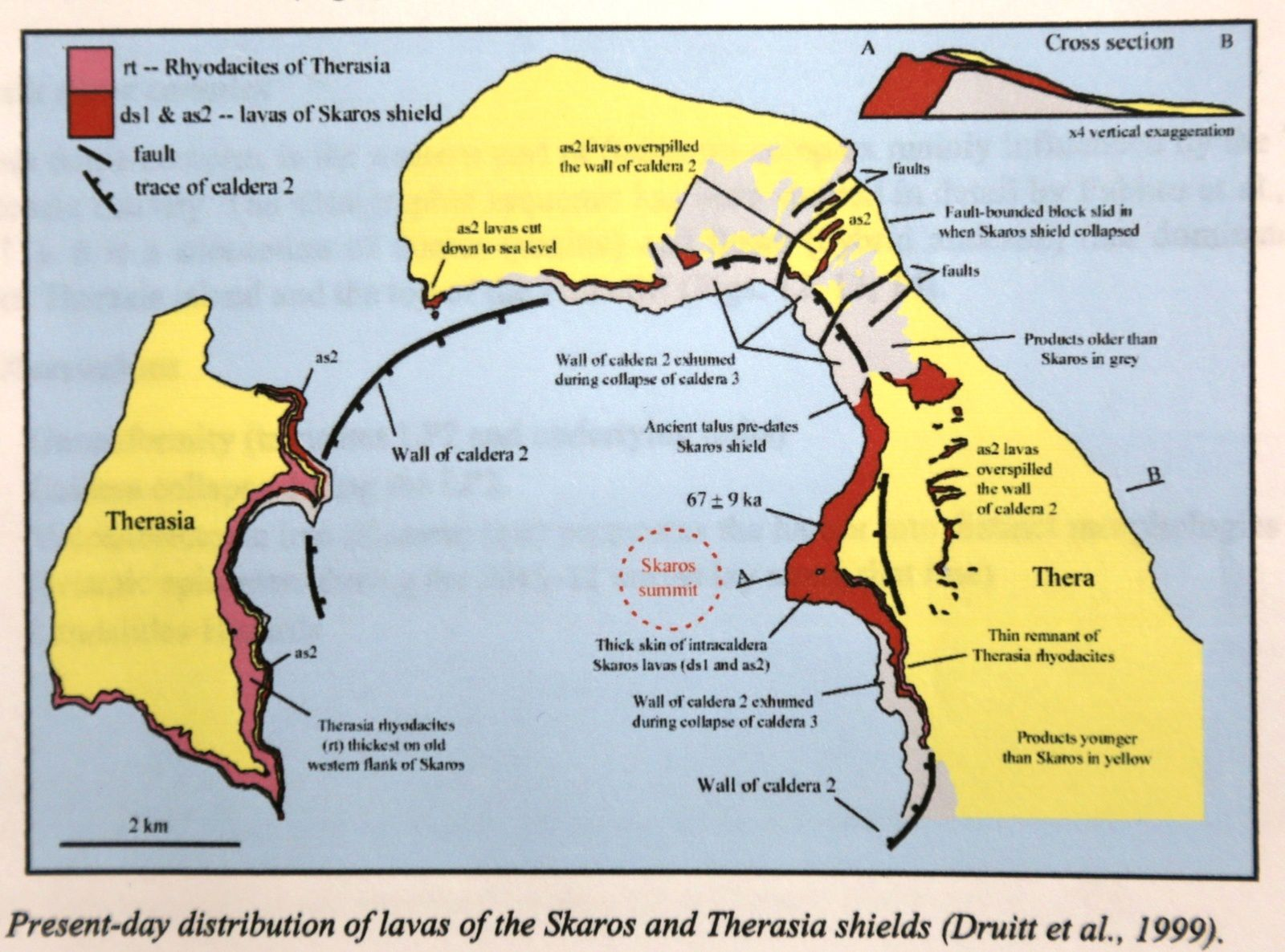 Santorini - current distribution of Skaros lavas and Therasia dome complex - Doc. Druitt & al. 1999