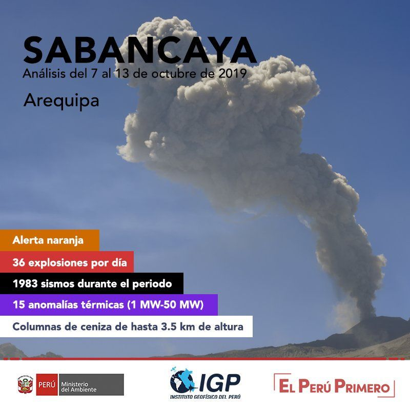 Sabancaya - activité du 7 au 13.10.2019 - Doc. IG Peru