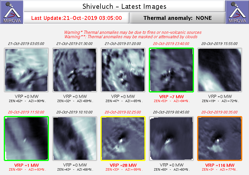 Sheveluch - thermal anomalies on 21.10.2019 - Doc. Mirova