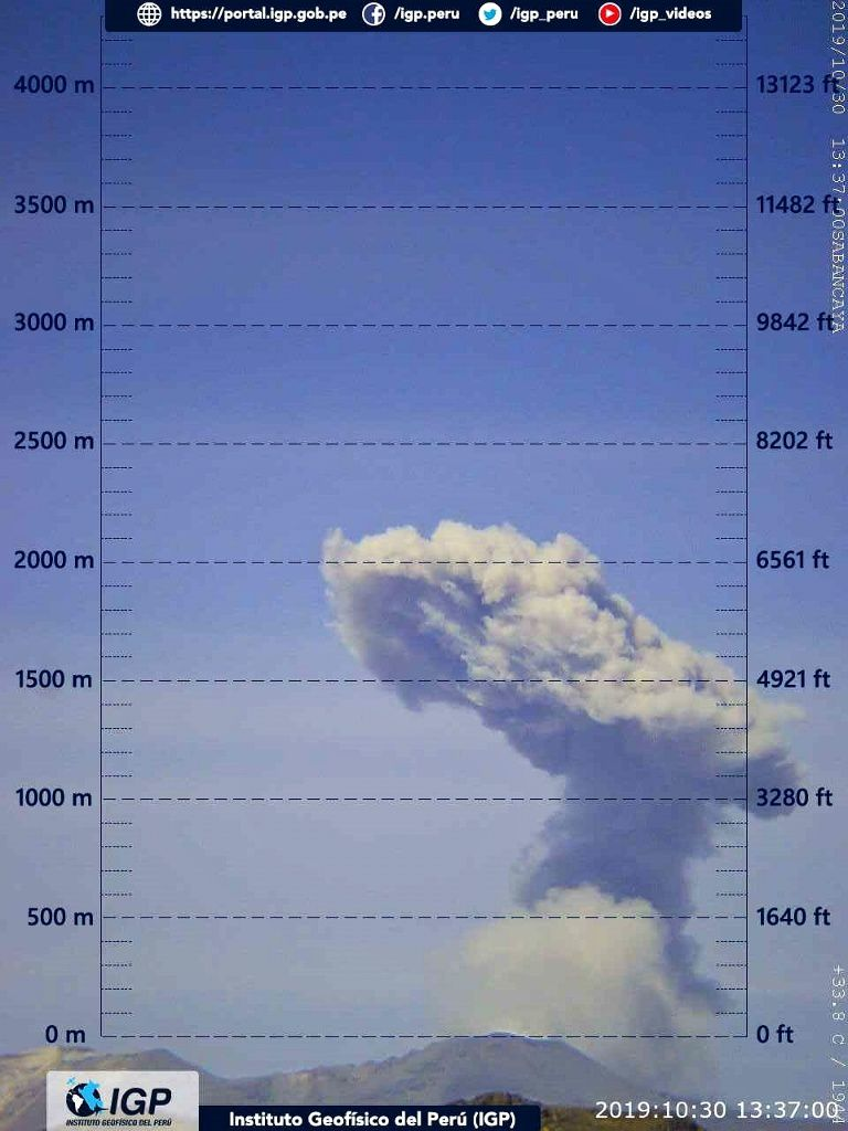 Sabancaya - development of the plume of ashes on 30.10.2019 at 13:37 and 13:34 Sabancaya - photos IGP