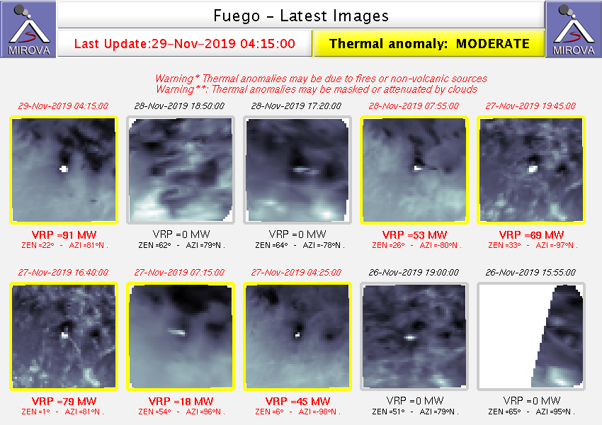 Fuego - thermal anomalies on 29.11.2019 - Doc. Mirova_MODIS_Latest10NTI
