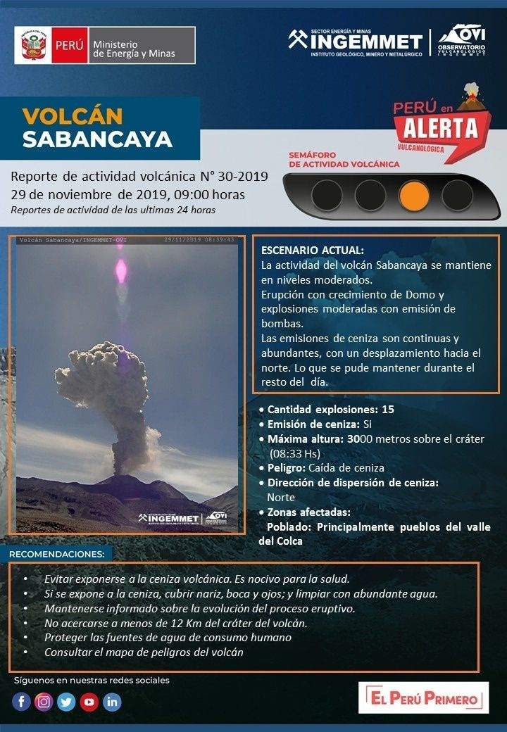 Sabancaya - activity report # 30 of the Ingemmet of 29.11. 2019 / 9h