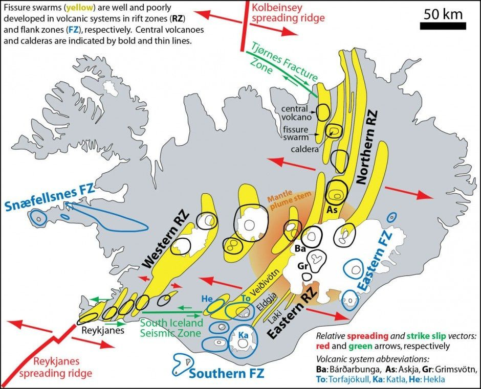 Iceland - rift zones and volcanoes - Doc. From Forskning.no