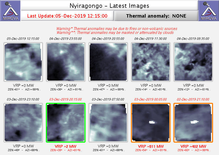 Nyiragongo - thermal anomalies 2-3.12.2019 - Doc. Mirova 05.12.2019