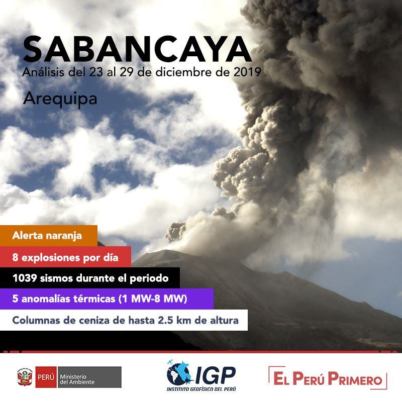 Sabancaya - summary of the activity between 23 and 29 December 2019 - Doc. IG Peru