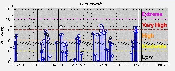 Shishaldin - Anomalies thermiques au 04.01.2020 / 7h20 - Doc. Mirova