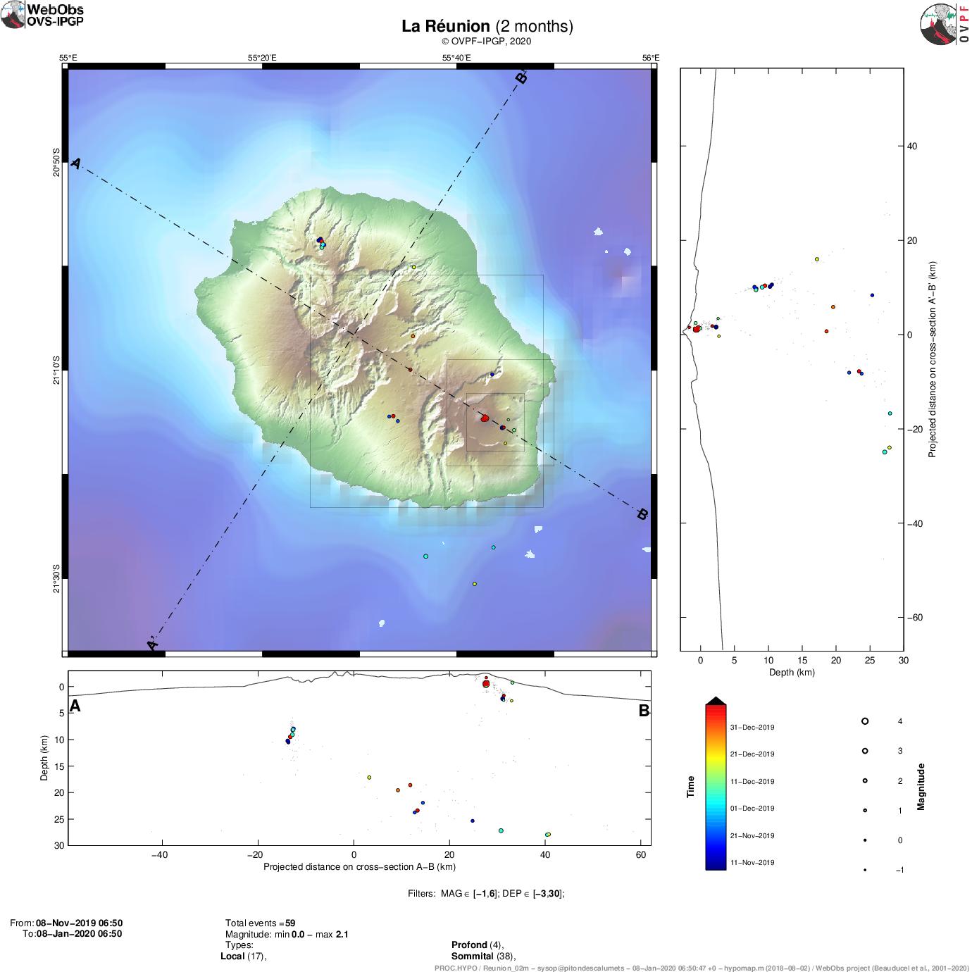 Piton de La Fournaise  - 08.01.2020 - Carte de localisation (épicentres) et coupes Nord-Sud et Est-Ouest (montrant la localisation en profondeur, hypocentres) des séismes enregistrés et localisés par l'OVPF-IPGP sur 2 mois sous La Réunion. Seuls les séismes localisables ont été représentés sur la carte.  - Doc. OVPF