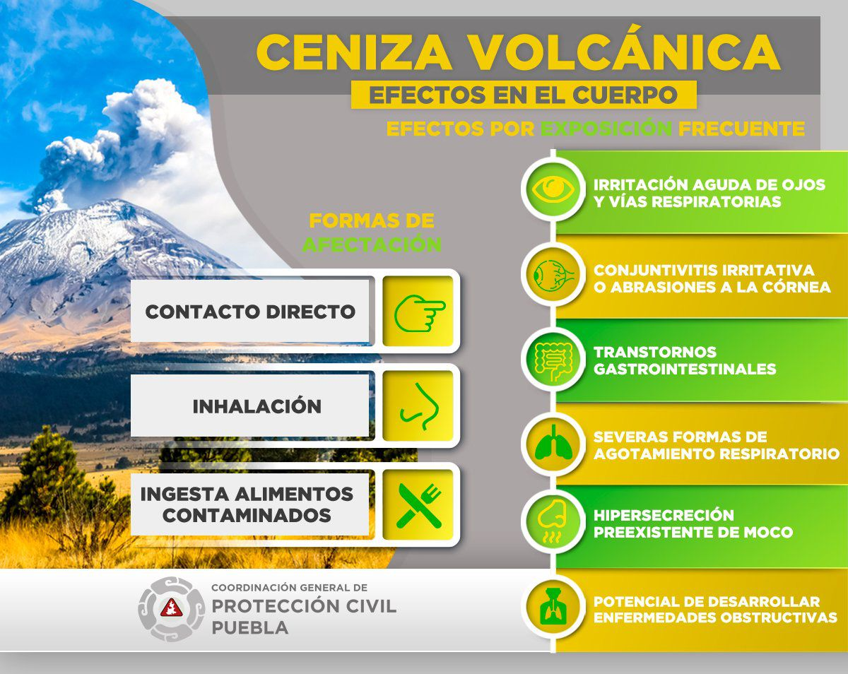 Popocatépetl - reminder of the health effects of frequent exposure to volcanic ash - Doc.CPC Puebla 09.01.2020