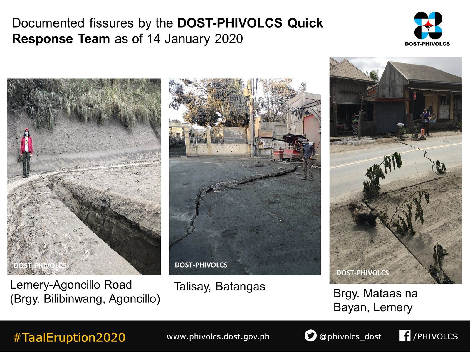 Taal - many fissures - photo 14.01.2020 Phivolcs Dots