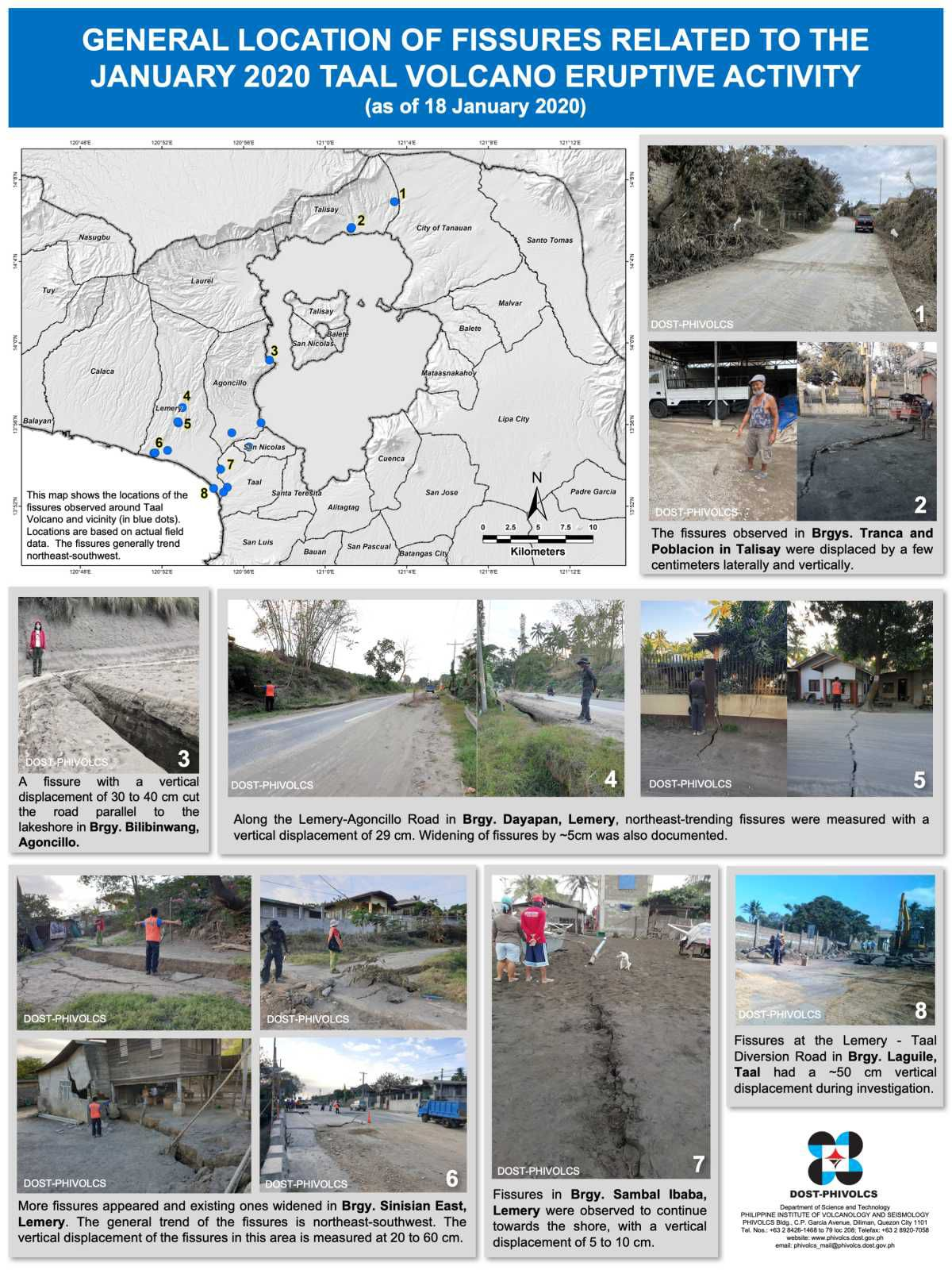 Taal - distribution of cracks on 18.01.2020 - Doc. Phivolcs - one click to enlarge