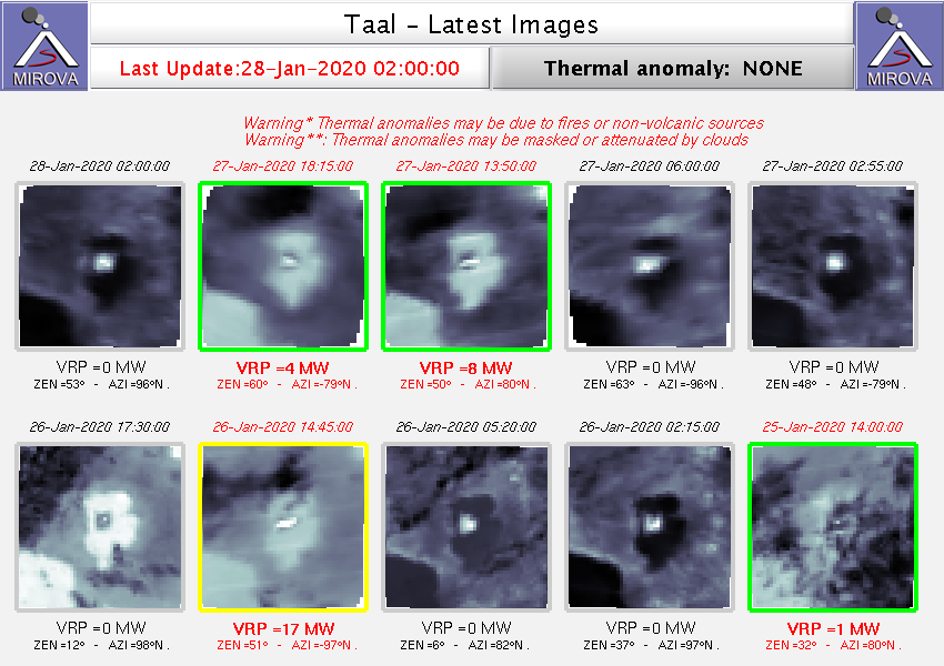 Taal - thermal anomalies between 25 and 27.01.2020 - Doc. Mirova