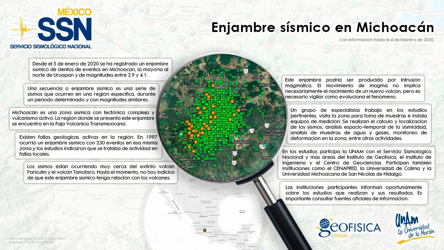 Seismic swarm at Michoacán - Doc. SSN / UNAM 04.02.2020 - one click to enlarge