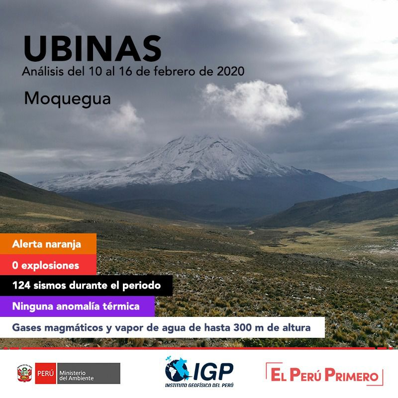 Ubinas - activity summary for the period from 10 to 16.02.2020 - Doc. I.G.Peru