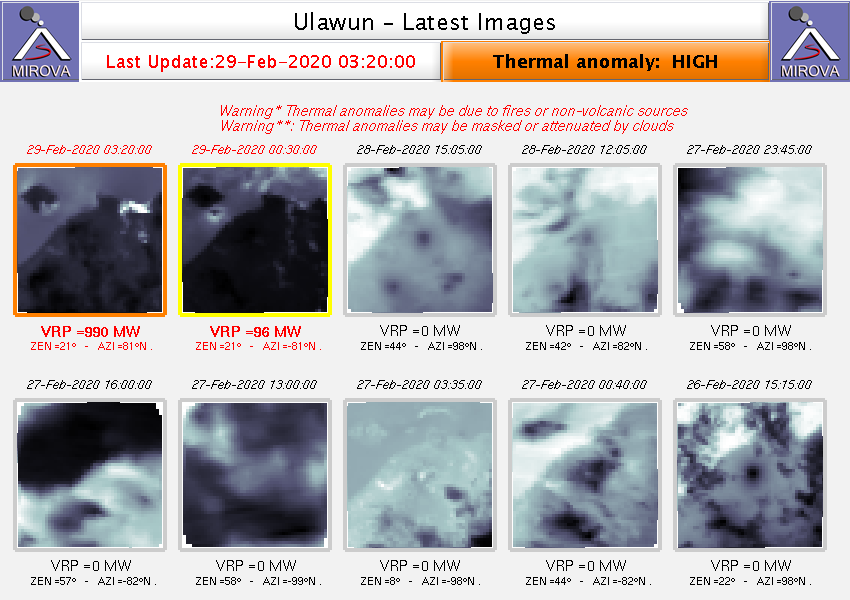 Ulawun - thermal anomaly on 02/29.2020 / 03h20 - Mirova_MODIS_Latest10NTI